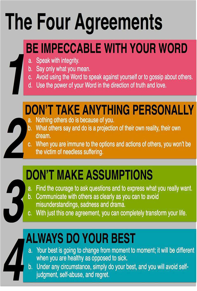 The Four Agreements Real Estate General Contractorreal Estate